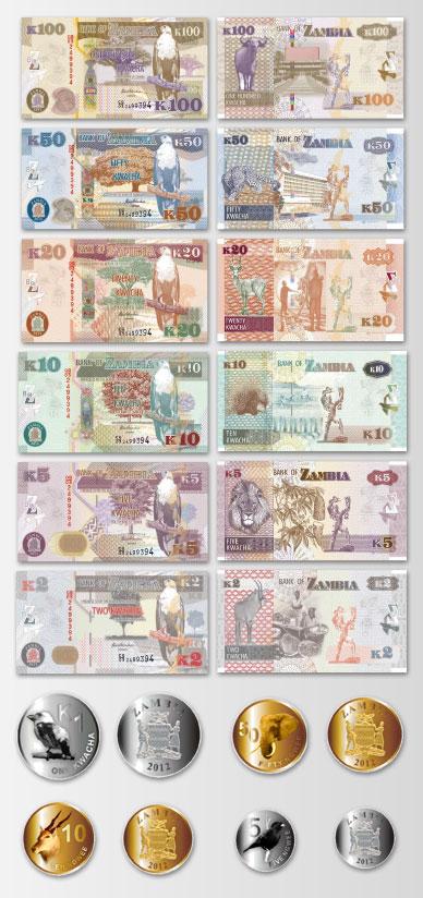 New Zambian Kwacha ZMW